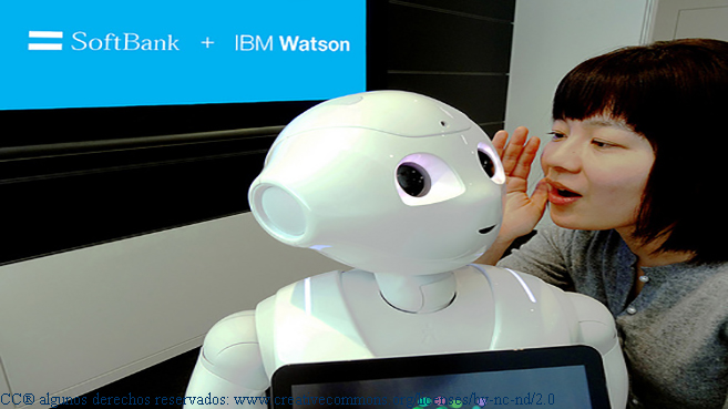 WatsonProgram-IBM