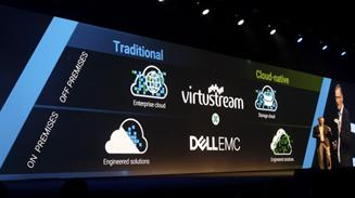 Dell EMC World 2016 cloud model