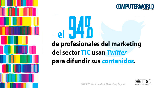 Uso Twitter Marketing Sector TIC