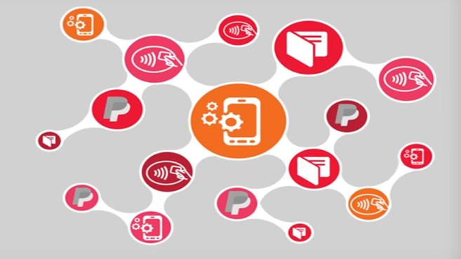 Los 6 tipos de fintech imprescindibles para digitalizarse